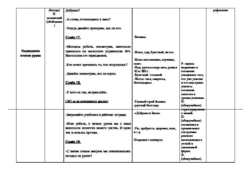 Конспект пробного урока  в 3 «Д» классе ГБОУ СОШ № 763 по Литературному чтению