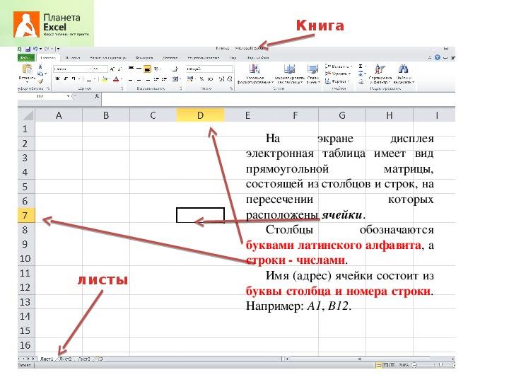 Изучение электронных таблиц. Занятие 1:  знакомство