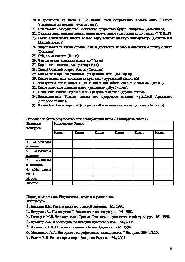 """Методическая разработка интеллектуальной командной игры для старшеклассников """"В лабиринте знаний"""""""