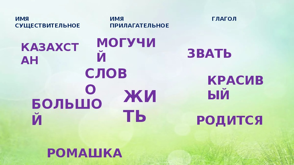 """Краткосрочное планирование по русскому языку по теме """"Грамматическое значение слова. Начальное представление о частях речи"""", 2 класс"""