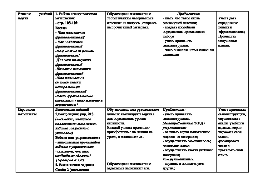 Конспекты по русскому языку