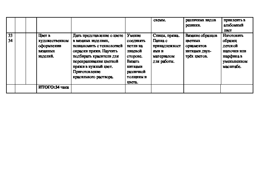 Рабочая программа по технологии 6 класс