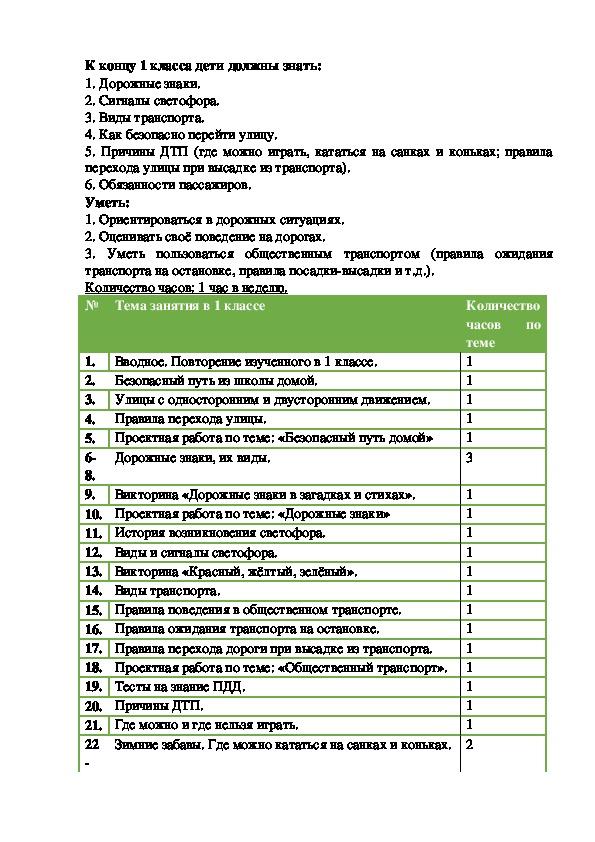 Программа по изучению правил дорожного движения