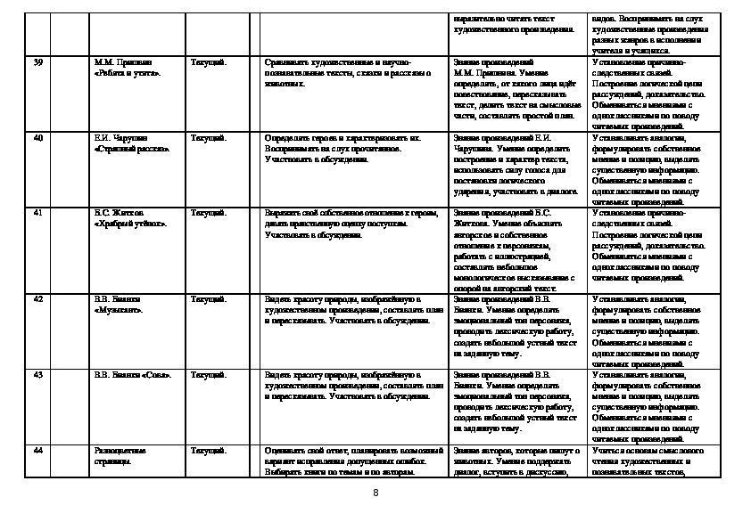 Программа и КТП по литературному чтению 2 класс
