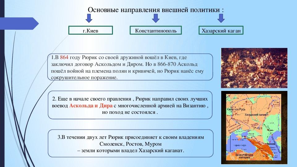 """Презентация по истории на тему: """"Внешняя политика первых русских князей"""""""