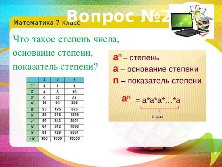 Повторение основных тем математики и информатики курса 7 класса