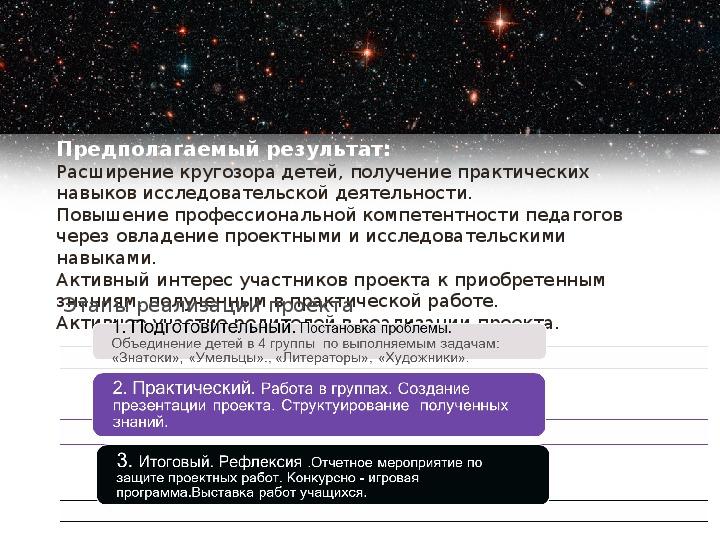 Отчетное  внеклассное мероприятие по проекту «Дорога в космос» (1 класс) с презентацией