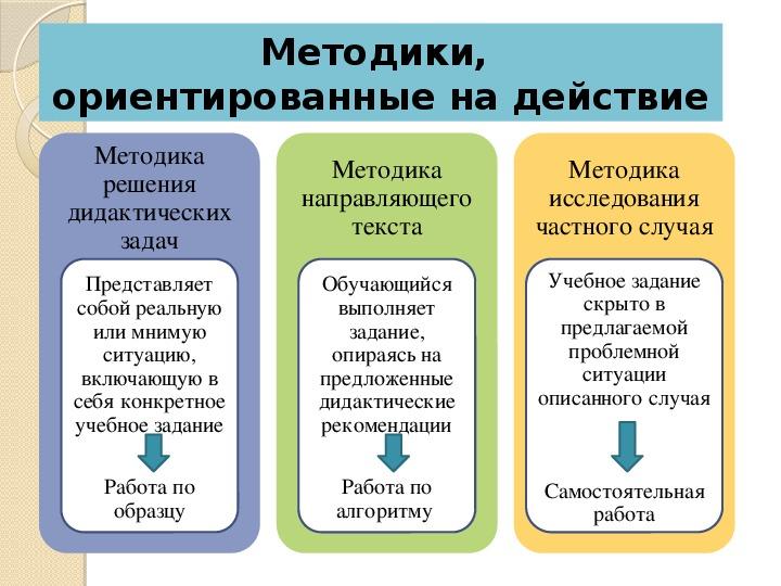 """Презентация по математике """"Использование методик, ориентированных на действие, на уроках математики"""""""