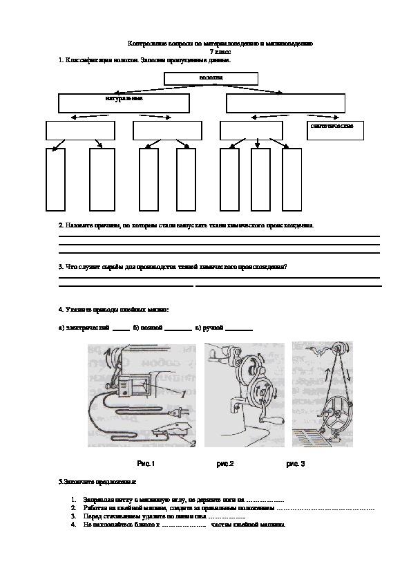 Контрольно-измерительные материалы