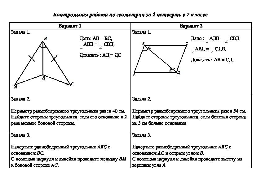 Спецификация контрольной работы по геометрии за 2 четверть в 7 классе