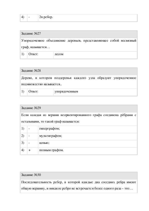 """Тест по теме """"Графы"""""""