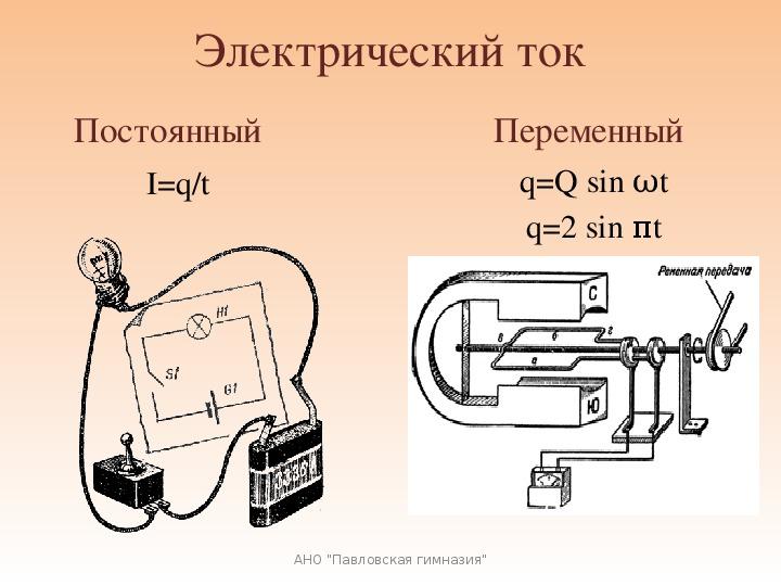 """Презентация к интегрированному уроку алгебра+физика на тему """"Применение производной"""""""