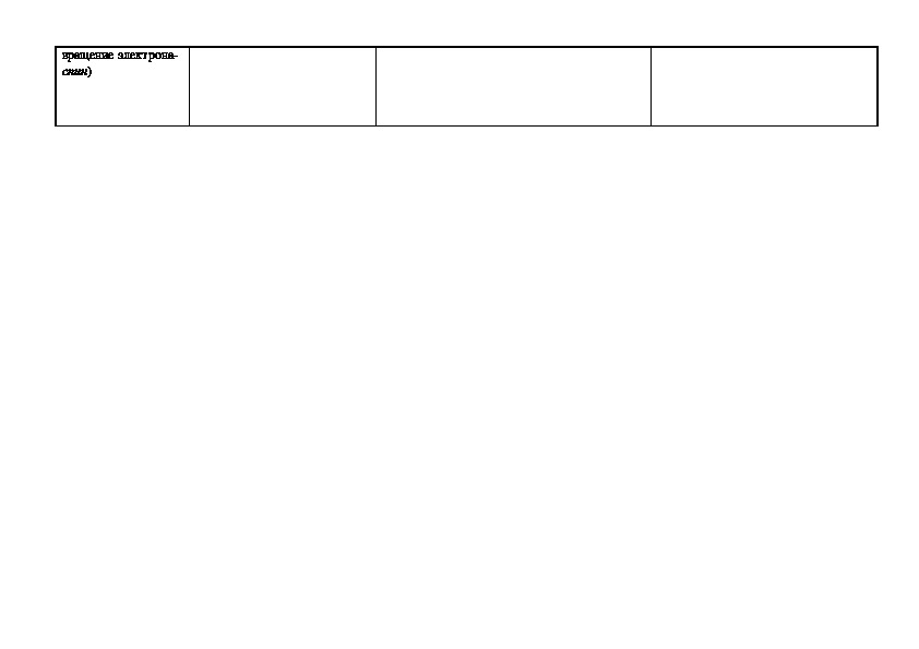 """Домашняя работа по теме """"Атомы химических элементов"""" (8 класс, химия)"""