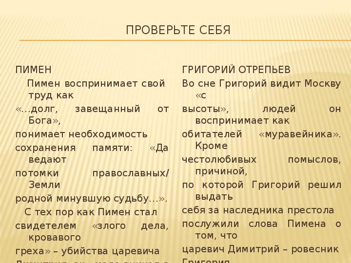 Презентация по литературе. А.С. Пушкин «Борис Годунов» Сцена в Чудовом монастыре. в 8 классе.