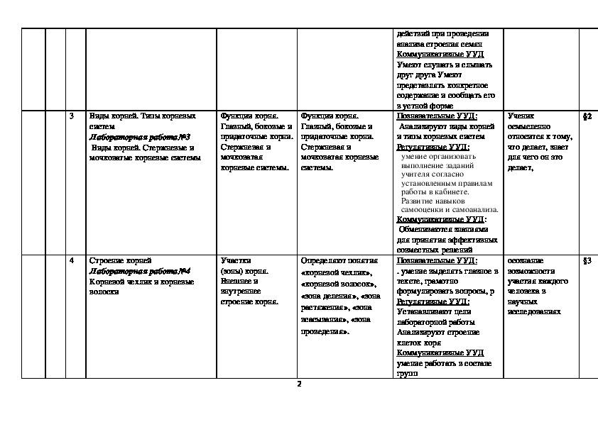 Каледарно-тематическое планирование биология 6 класс