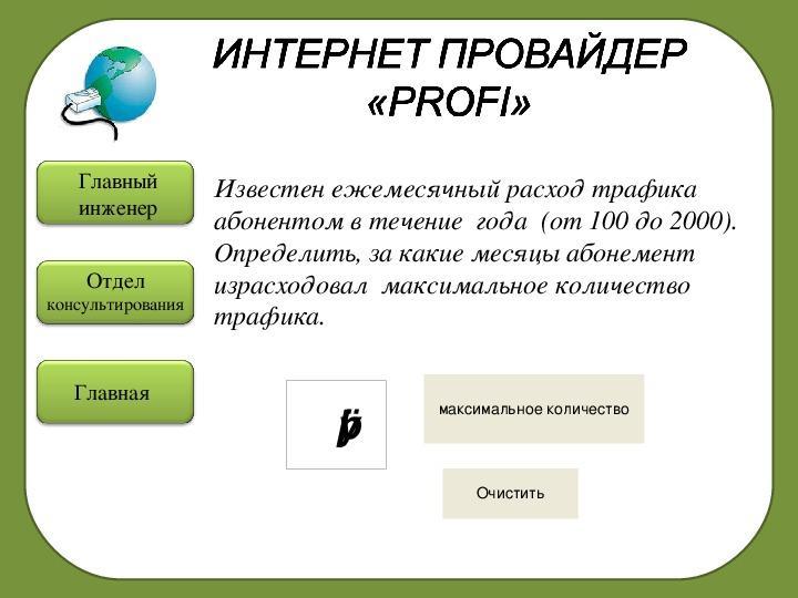 Деловая игра по информатике (цикл с использованием счетчика)