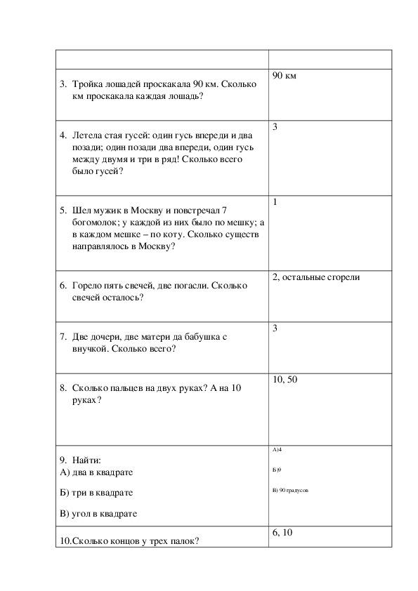 "Конспект занятия ""В царстве смекалки"" 6 класс"