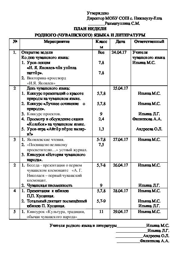 План недели родного (чувашского) языка и литературы