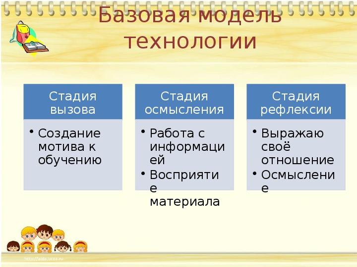 Мастер-класс по развитию критического мышления школьников