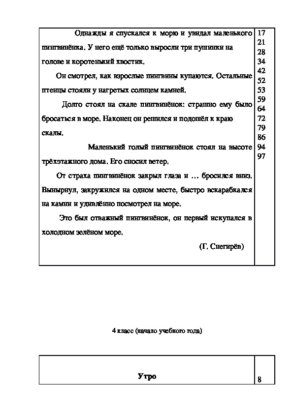 Тексты для осознанности чтения 1-4 кл