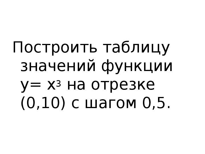 """Презентация """"Встроенные функции электронной таблицы"""""""