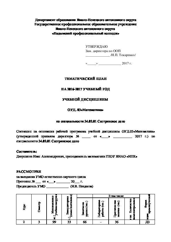 Тематическое планирование по математике ОУД.03 ТП 27М