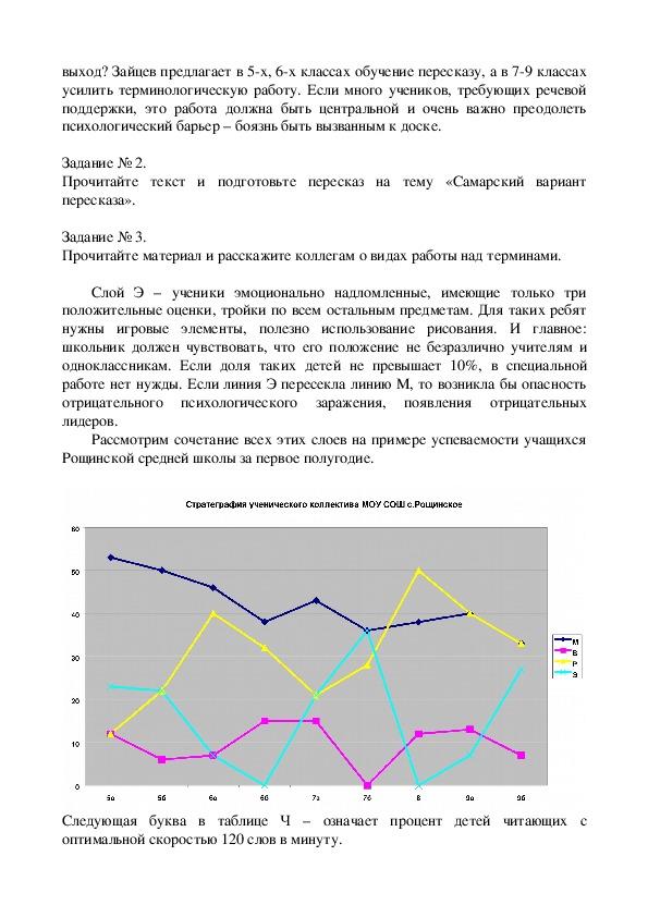 """Семинар завучей  """"Диагностико-технологическое управление учебным процессом по технологии В.Зайцева"""""""