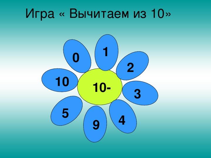 """Презентация по математике на тему """"Решение задач на увеличение"""" (1 класс)"""