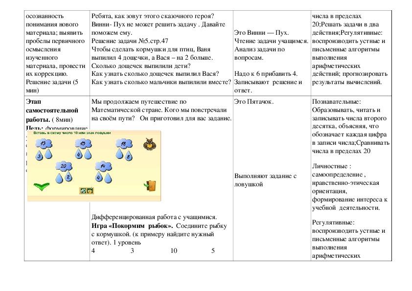 Технологическая карта урока по математике для 1 класса