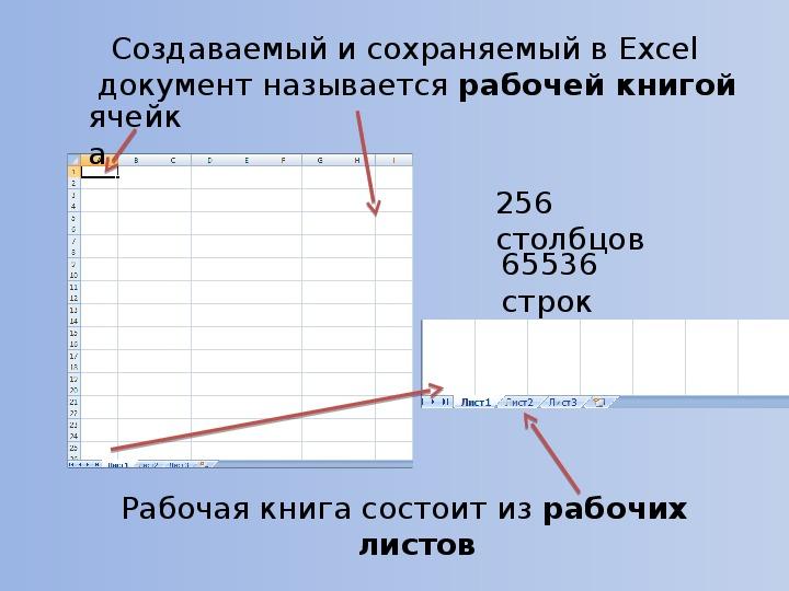 """Презентация по информатике на тему """"Электронные таблицы""""(7 класс)"""