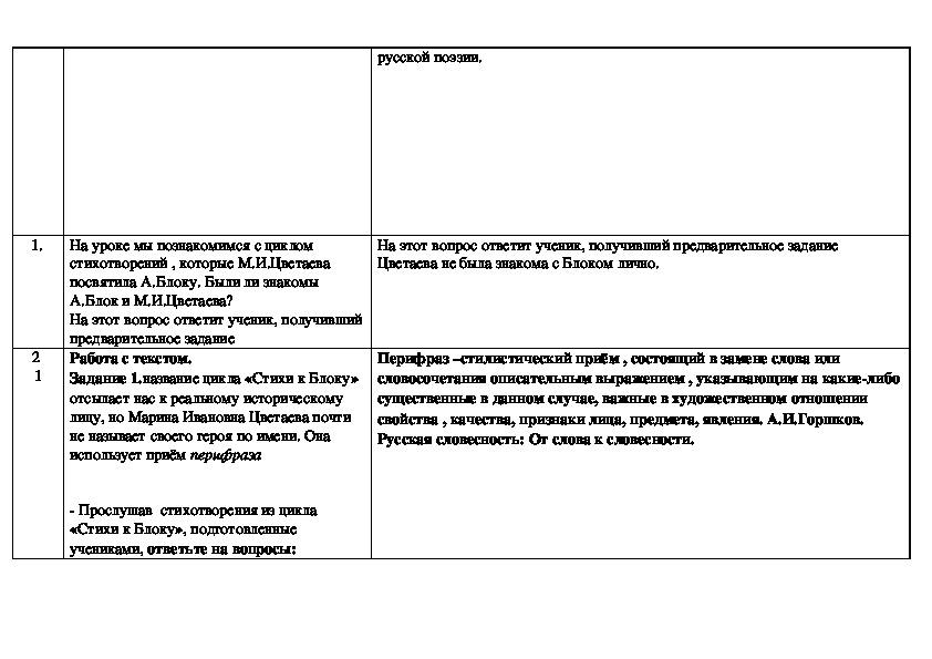 """""""Диалог двух поэтов: Марина Цветаева и Александр Блок"""""""