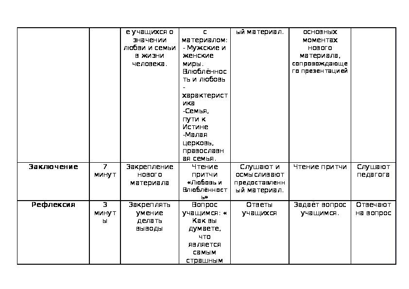 """Презентация по предмету """"Истоки"""" на тему """"Любовь и семья"""" (9 класс), разработка урока и технологическая карта."""