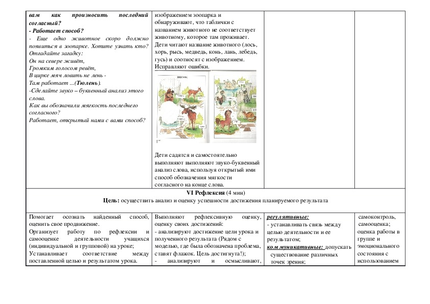 Урок русского языка на тему «Буква Ь. Обозначение мягкости согласного на конце слов» (1 класс)