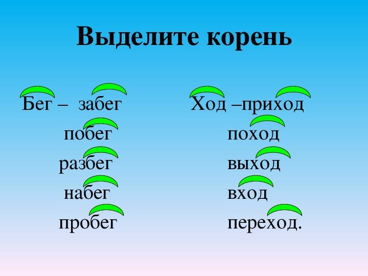 Урок по русскому языку на тему: что такое приставка  (3 класс)