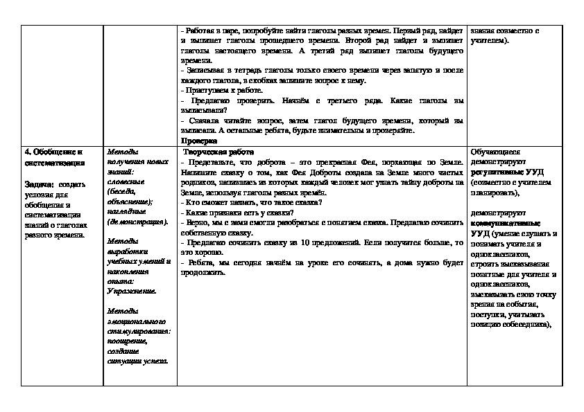 Конструкты по русскому языку для четвёртого класса