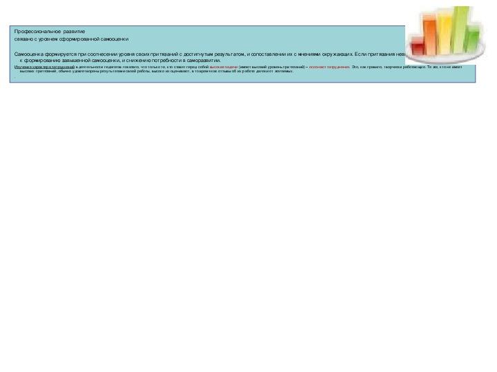 Организационно-педагогическое сопровождение профессионального развития специалиста