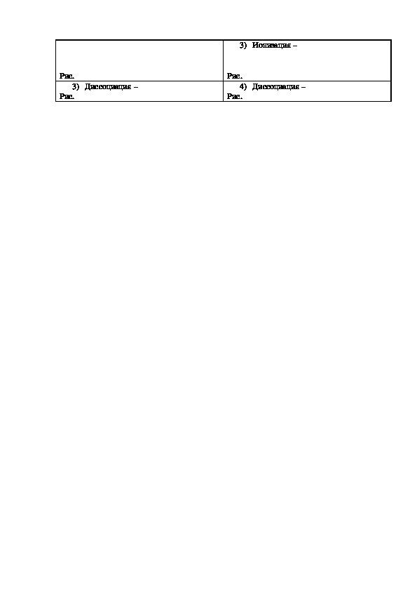 """Конспект урока """"Роль воды в химических реакциях"""". (11 класс, химия)"""