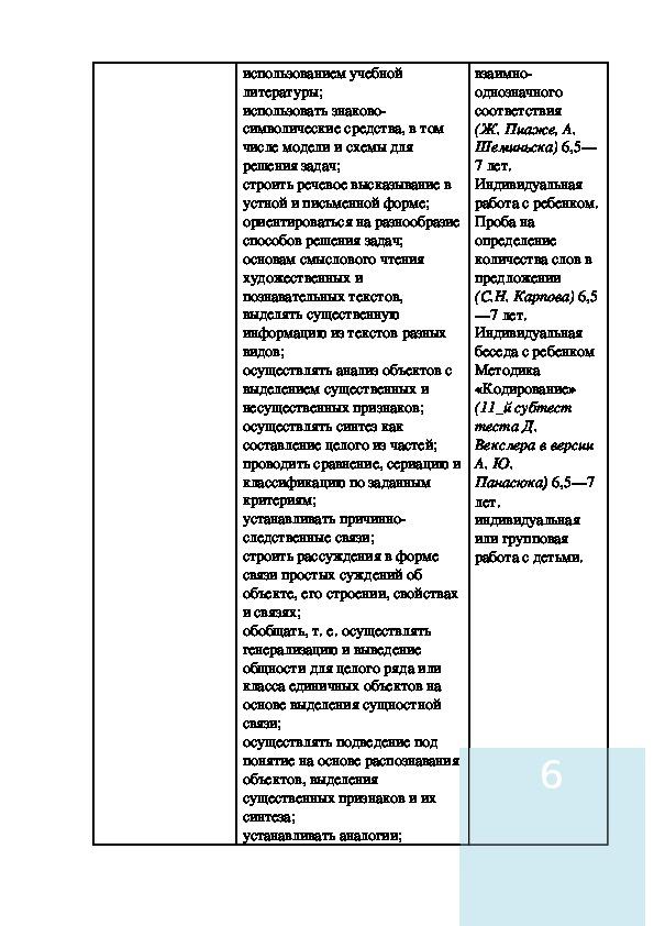 Оценка развития метапредметных компетенций учащихся 1-го класса