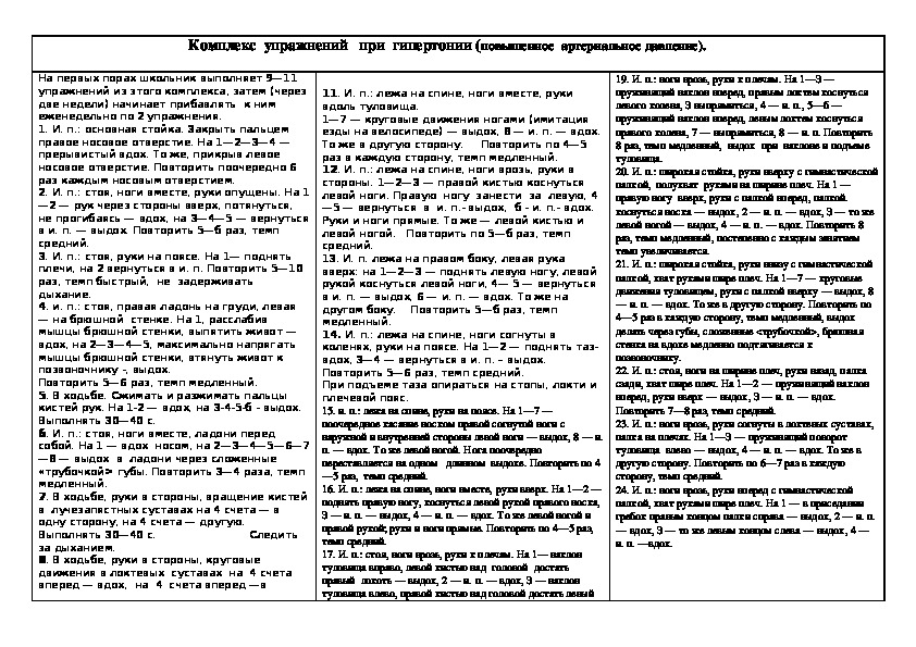 Комплекс ОРУ при гипертонии