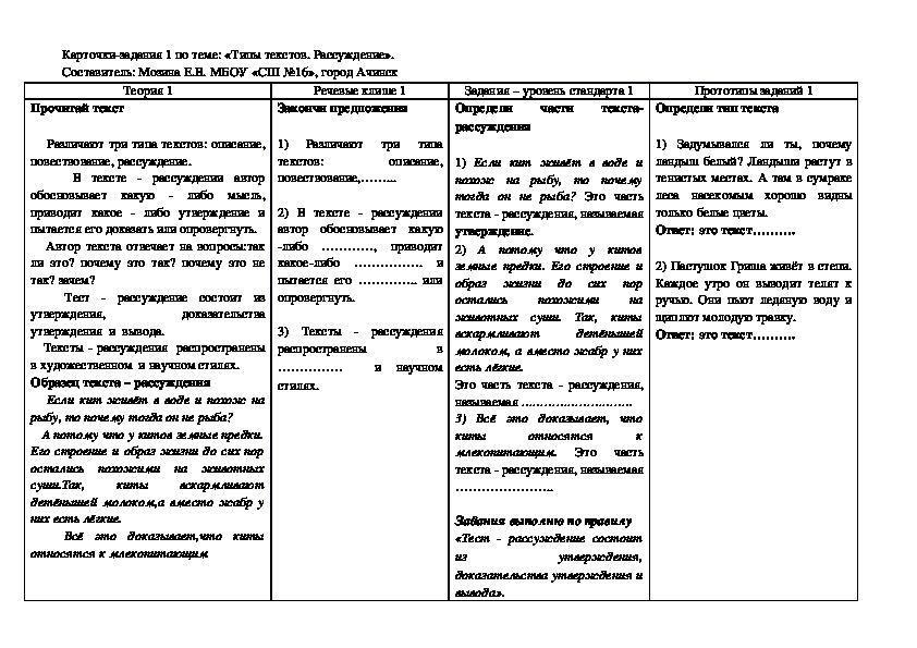 Пособие по русскому языку для дистанционного обучения учащихся начальных классов.
