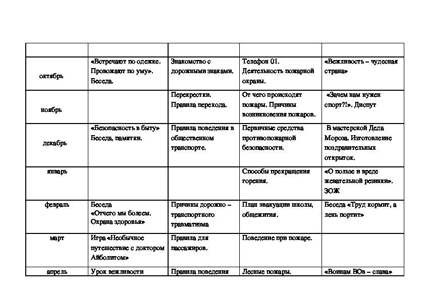 ПЛАН – СЕТКА КЛАССНЫХ ЧАСОВ  _5_ КЛАСС.