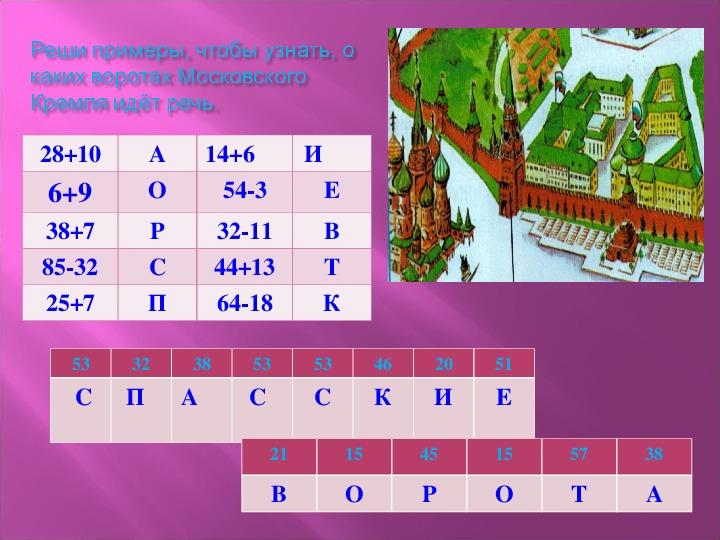 """Презентация по математике """"Устный счёт. Сложение и вычитание в пределах 100"""" (2 класс)"""