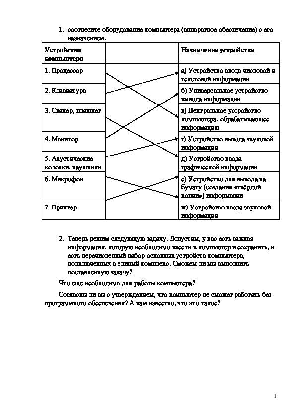 """Раздаточный материал """"Устройства компьютера"""" (информатика)"""