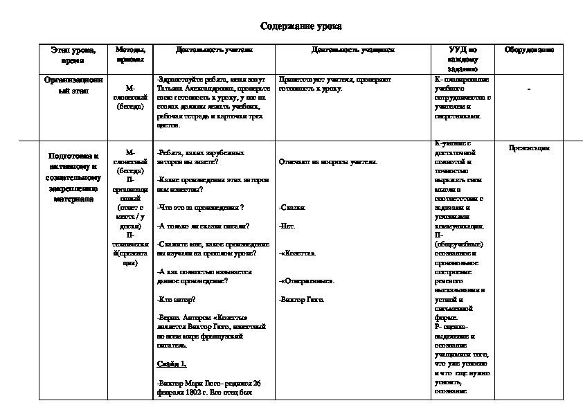 Конспект пробного урока  в 4 «Б» классе ГБОУ «Школа № 763» по Литературному чтению