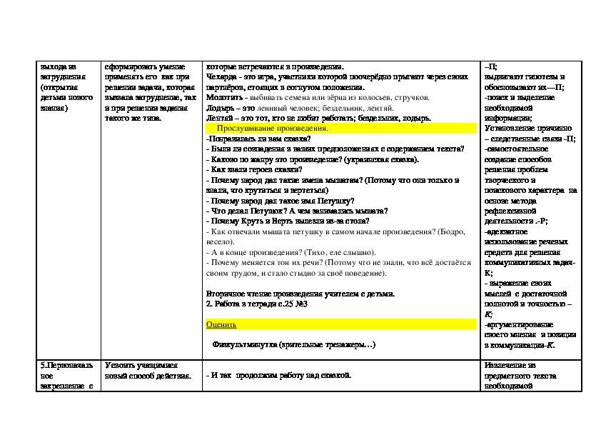 """Украинская народная сказка """"Колосок"""" (2 класс, конспект урока по литературному чтению с презентацией)"""