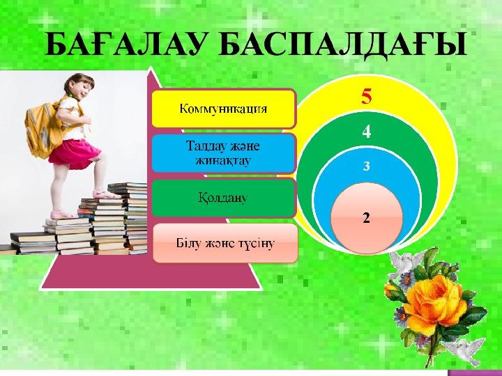 """Открытый урок по казахскому языку """"Шай ишу"""" (7 класса)"""