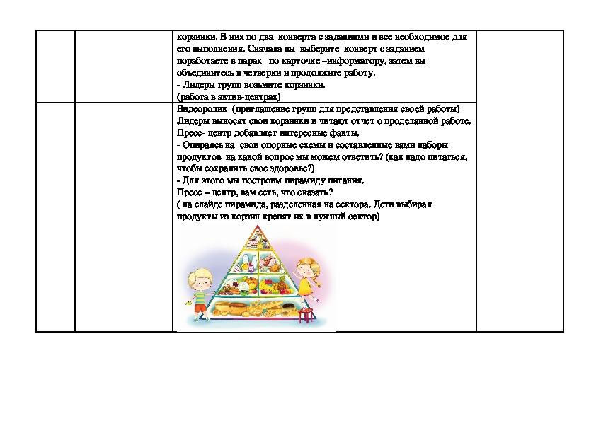 """Презентация к уроку окружающего мира на тему """"Зачем человек ест?"""" 4 класс"""