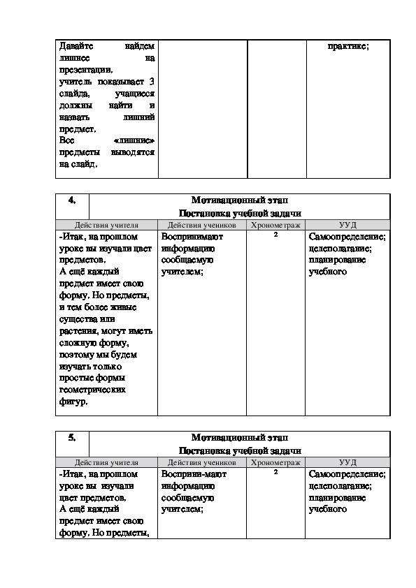 Конспект урока по информатике  класс 1 класс
