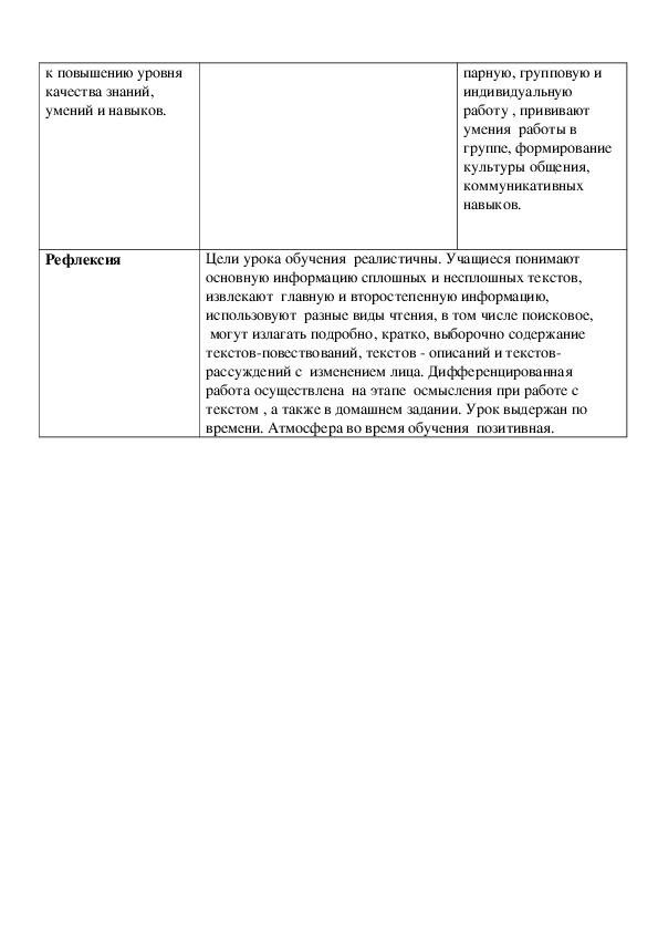 """Краткосрочный план урока русскоко языка по теме :""""Глобальное потепление"""""""