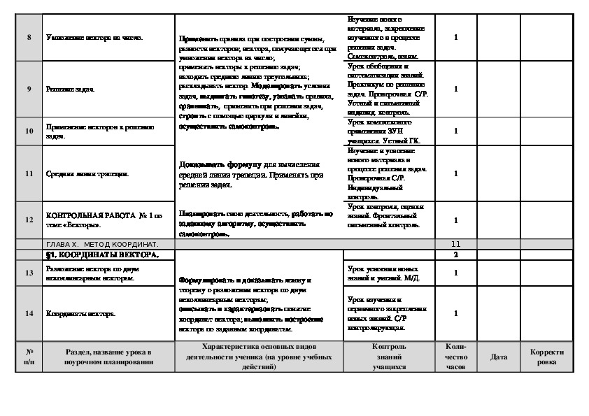 РАБОЧАЯ   ПРОГРАММА по геометрии  для 7- 9 классов к учебнику Л.С. Атанасяна в соответствии с требованиями ФГОС.